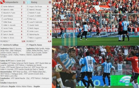 Racing_2010_Home_Olympikus_BancoHipotecario_CL10vsIndependiente_PT_MC_5_ClaudioYacob_jugador_01
