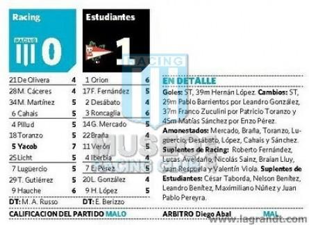 Racing_2011_Away_Olympikus_BancoHipotecario_CL11vsEstudiantes_PT_Ficha_jugador_01