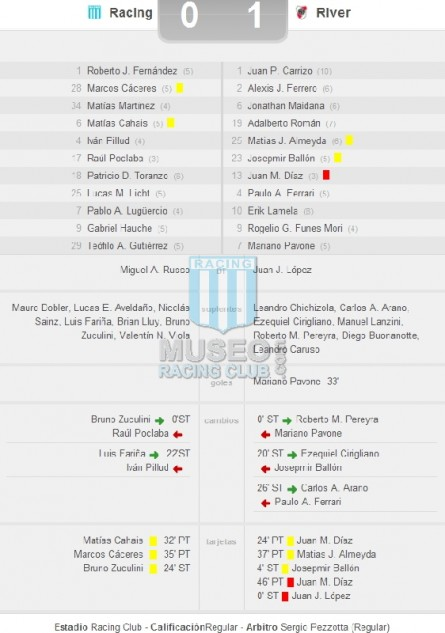 Racing_2011_Away_Olympikus_BancoHipotecario_CL11vRiverPlate_Ficha_PT_MC_9_GabrielHauche_jugador_01