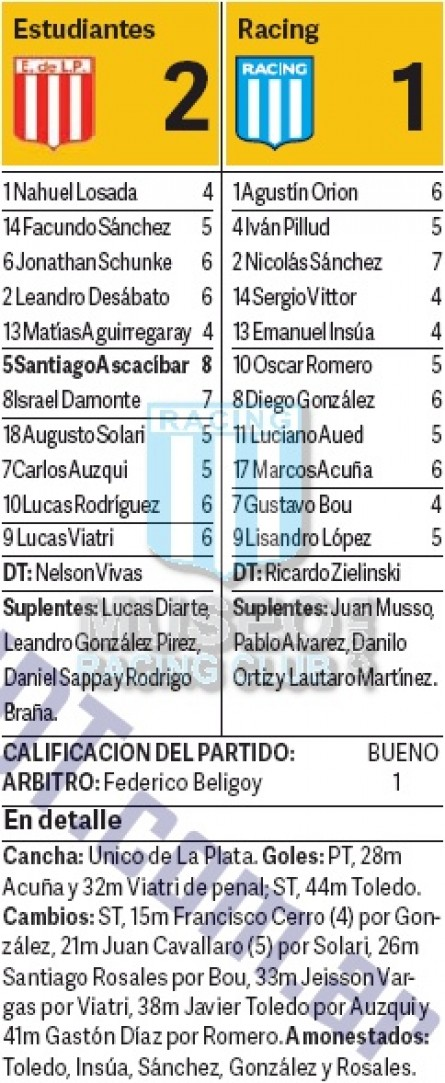 Racing_2016-17_Away3rd_Topper_RCA-BC_8vaFechaTIvsEstudiantesLP_Short_PT_FICHA_MC_9_LisandroLopez_jugador_01