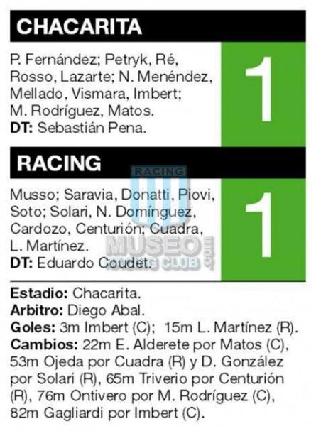 Racing_2017-18_GKVerde_Kappa_RCA-BC_19naFechaSFAvsChacarita_ParcheDiaDeLaMujer_FICHA_MC_1_JuanMusso_jugador_02