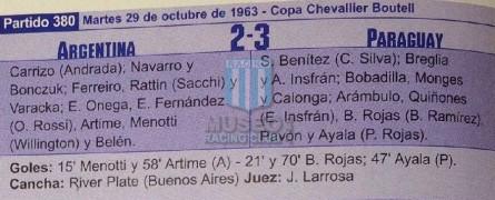 Argentina_1963_Home_BerrelliNocetoSports_FriendlyvsParaguay_FICHA_MC_14_FedericoSacchi_jugador_01
