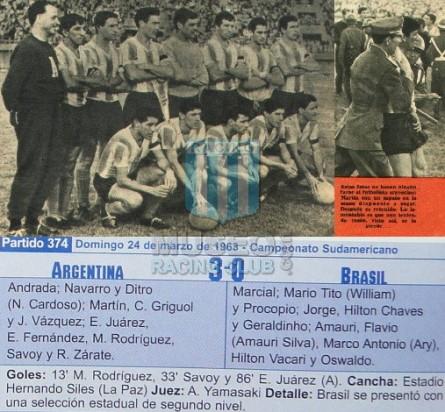 Argentina_1963_Home_IndLanus_CopaAmericaBolivia1963_MC_4_OscarMartin_jugador_01