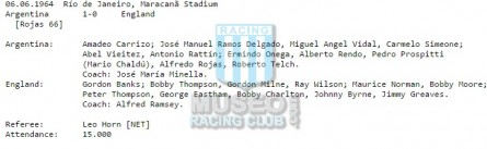 Argentina_1964_Home_NocetoSports_NationsCupvsEngland_FICHA_MC_17_MarioChaldu_jugador_01