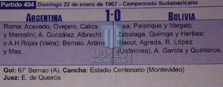 Argentina_1967_Home_IndLanus_UruguayCopaAMericavsBolivia_FICHA_ML_3_SilvioMarzolini_jugador_01