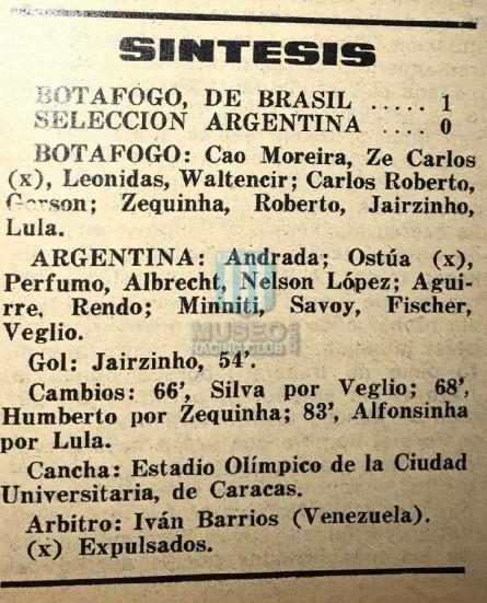 Argentina_1968_Home_IndLanus_FriendlyvsBotafogo_FICHA_MC_4_HectorOstua_jugador_0