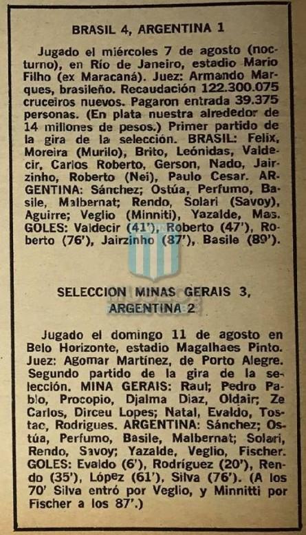 Argentina_1968_Home_IndLanus_FriendlyvsBrasil_FICHA_MC_8_AlbertoRendo_jugador_0