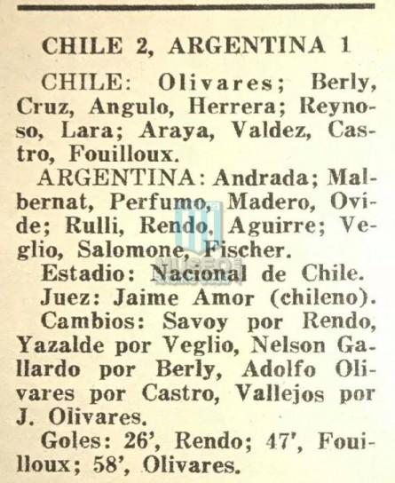 Argentina_1968_Home_IndLanus_FriendlyvsChile_FICHA_MC_3_ArmandoOvide_jugador_01
