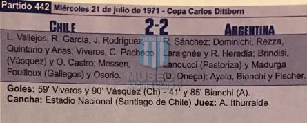 Argentina_1971_Home_IndLanus_FriendlyvsChile_FICHA_ML_13_JosePastoriza_jugador_01
