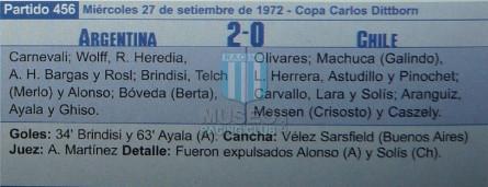 Argentina_1972_Home_IndLanus_CopaCarlosDittbornvsChile_FICHA_ML_5_RobertoTelch_jugador_02