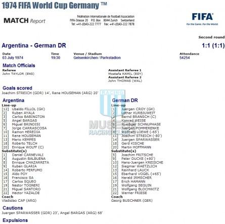 Argentina_1974_Away_Adidas_2ndRoundGermanyWCvsEastGermany_FICHA_MC_18_RobertoTelch_jugador_01