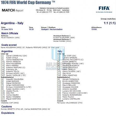 Argentina_1974_Home_Adidas_GermanyWCvsItaly_FICHA_MC_2_RubenAyala_jugador_01
