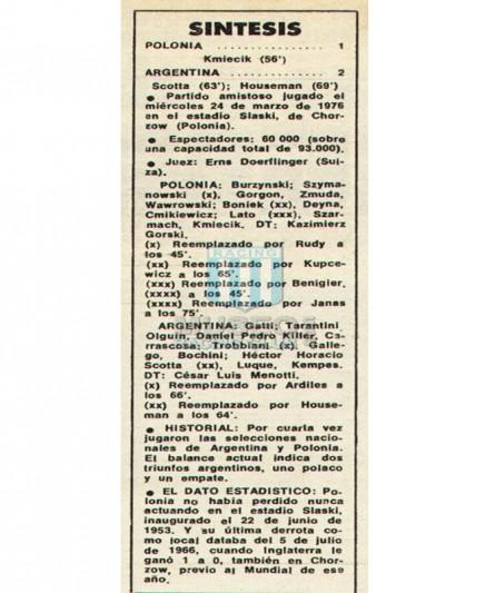 Argentina_1976_Home_SportsHardyBrown_FriendlyvsPoland_FICHA_ML_2_JorgeOlguin_jugador_01