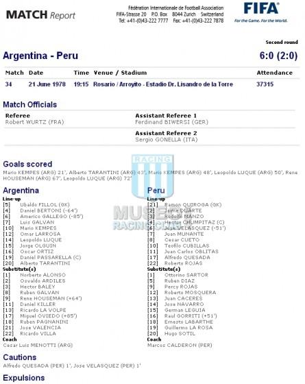 Argentina_1978_Home_Adidas_2ndRoundArgentinaWCvsPeru_FICHA_ML_10_MarioKempes_jugador_01