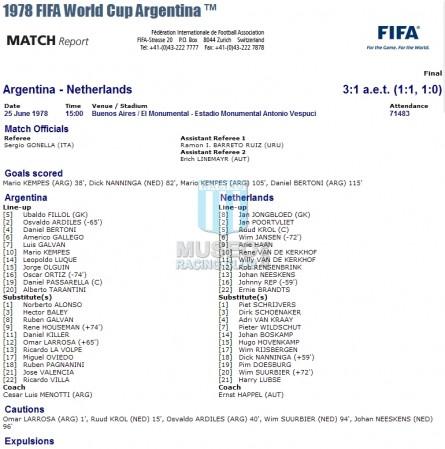 Argentina_1978_Home_Adidas_FinalArgentinaWCvsHolland_FICHA_ML_16_OscarOrtiz_jugador_01