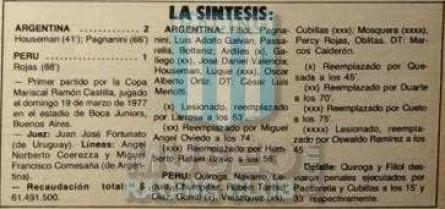 Argentina_1978_Home_Adidas_MaricalRamonCastillaCupvsPeru_FICHA_MC_17_OmarLarrosa_jugador_01