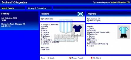 Argentina_1979_Home_Adidas_FriendlyvsScotland_FICHA_ML_6_DanielPassarella_jugador_01