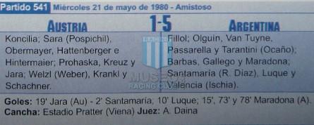 Argentina_1980_Home_LeCoqSportif_FriendlyvsAustria_FICHA_ML_13_VictorOcano_jugador_01