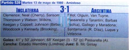 Argentina_1980_Home_LeCoqSportif_FriendlyvsEngland_FICHA_MC_6_DanielPassarella_jugador_01