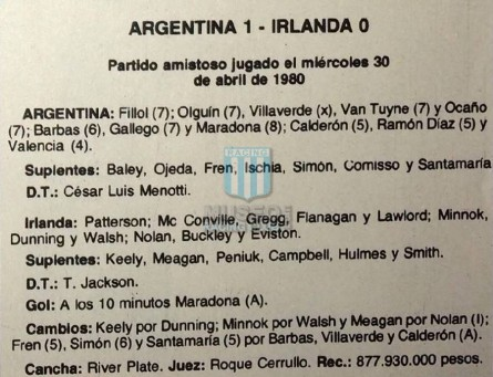 Argentina_1980_Home_LeCoqSportif_FriendlyvsIreland_FICHA_MC_17_Equipo_jugador_01