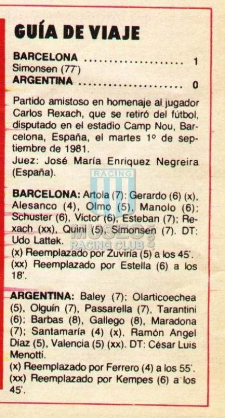 Argentina_1981_Away3rd_LeCoqSportif_FriendlyvsBarcelona_FICHA_MC_15_MarioAlbertoKempes_jugador_01