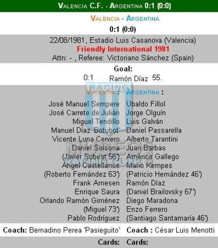 Argentina_1981_Away_LeCoqSportif_FriendlyvsValencia_FICHA_MC_3_AlbertoTarantini_jugador_01