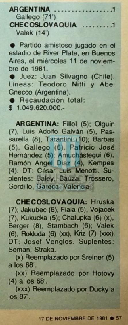 Argentina_1981_Home_LeCoqSportif_FriendlyvsChecoslovaquia_FICHA_MC_15_PatricioHernandez_jugador_01
