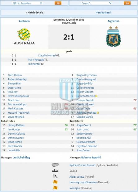 Argentina_1981_Home_LeCoqSportif_U20AustraliaWCvsAustralia_FICHA_MC_17_ClaudioGarcia_jugador_01