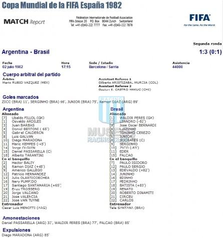 Argentina_1982_Homa_LeCoqSportif_WCSpainvsBrasil_Ficha_jugador_01