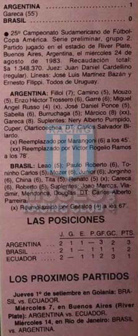 Argentina_1983_Home_LeCoqSportif_CopaAmericaIDAvsBrasil_FICHA_MC_18_HectorCuper_jugador_01