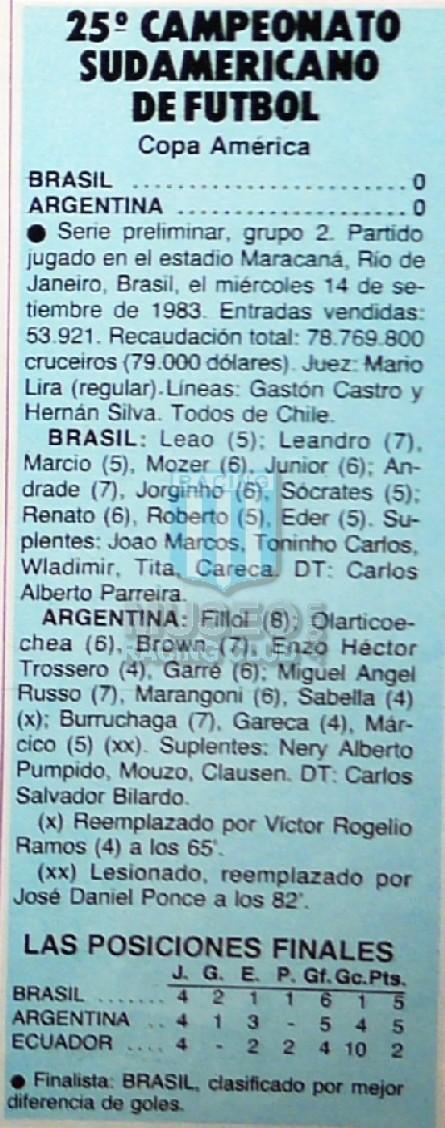 Argentina_1983_Home_LeCoqSportif_CopaAmericavsBrasil(Vuelta)_FICHA_MC_24_JulioOlarticoechea_jugador_01