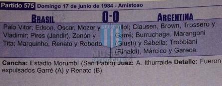Argentina_1984_Home_LeCoqSportif_FriendlyvsBrasil_FICHA_MC_9_RicardoGareca_jugador_01