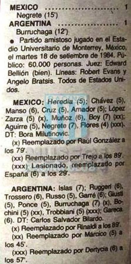 Argentina_1984_Home_LeCoqSportif_FriendlyvsMexico_FICHA_MC_2_RicardoGiusti_jugador_02