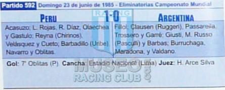 Argentina_1985_Home_LeCoqSportif_QualifyingvsPeru_IDA_FICHA_ML_14_JuanBarbas_jugador_01