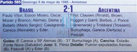 Argentina_1985_Home_LeCoqSportif_FriendlyvsBrasil_FICHA_MC_4_OscarRuggeri_jugador_01