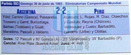 Argentina_1985_Home_LeCoqSportif_QualifyingvsPeru_FICHA_ML_14_JuanBarbas_jugador_01