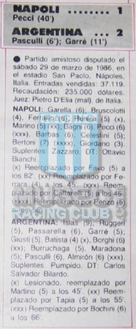 Argentina_1986_Away_LeCoqSportif_FriendlyvsNapoli_FICHA_ML_6_DanielPassarella_jugador_01