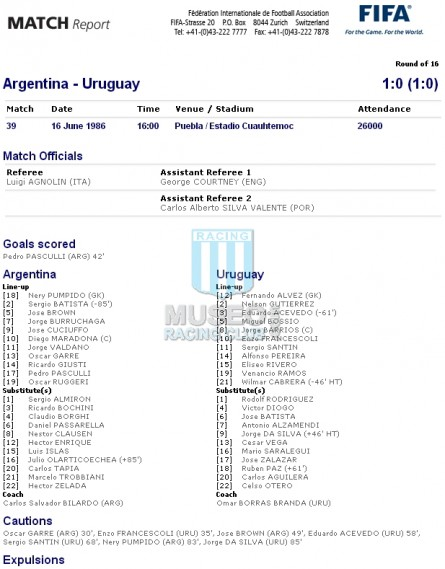 Argentina_1986_Away_LeCoqSportif_MexicoWCvsUruguay_FICHA_MC_2_SergioBatista_jugador_01