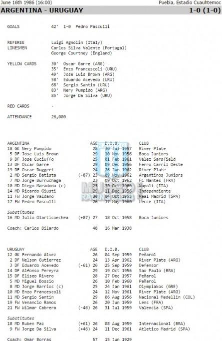 Argentina_1986_Away_LeCoqSportif_R16MexicoWCvsUruguay_FICHA_MC_5_JoseLuisBrown_jugador_01