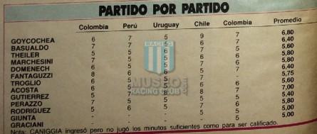 Argentina_1986_Home_Adidas_JuegosOdesurChile_FICHA_MC_24_UnknownPlayer_jugador_01
