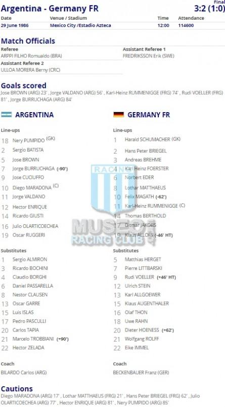 Argentina_1986_Home_leCoqSportif_FINALMexicoWCvsGermany_ST_FICHA_MC_12_HectorEnrique_jugador_01