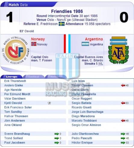 Argentina_1986_Home_LeCoqSportif_FriendlyvsNorway_FICHA_ML_19_PedroPasculli_jugador_01