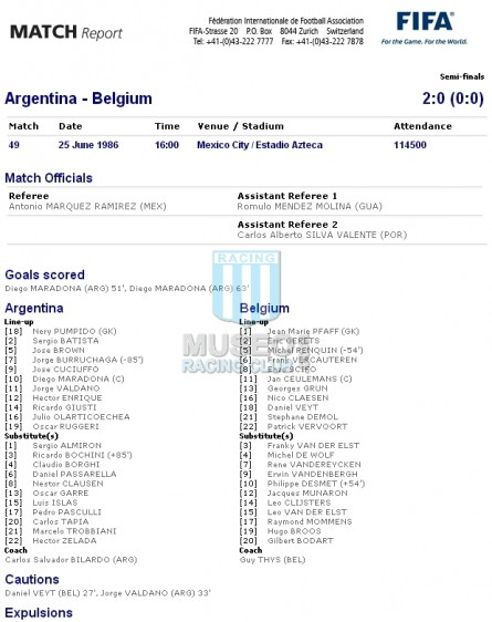 Argentina_1986_Home_LeCoqSportif_SFMexicoWCvsBelgium_FICHA_MC_3_RicardoBochini_jugador_01