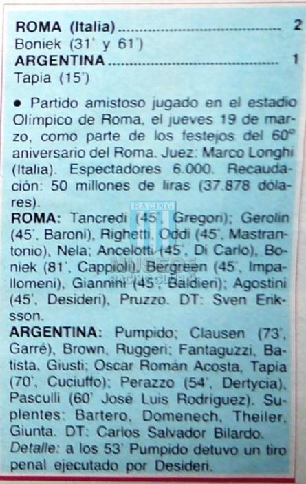 Argentina_1987_Away_LeCoqSportif_FriendlyvsASRoma_FICHA_ML_18_OscarAcosta_jugador_01