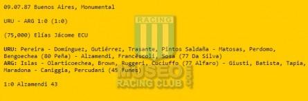Argentina_1987_Away_LeCoqSportif_SFArgentinaCopaAmericavsUruguay_PT_FICHA_ML_10_DiegoMaradona_jugador_01