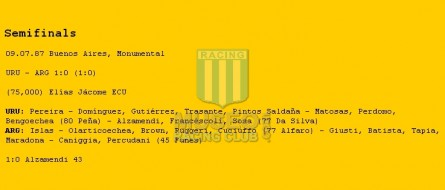 Argentina_1987_Away_LeCoqSportif_CopaAmericavsUruguay_PT_FICHA_MC_14_RicardoGiusti_jugador_01