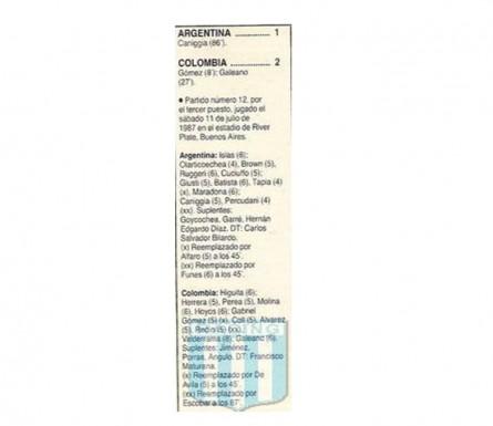 Argentina_1987_Home_LeCoqSportif_CopaAmericavsColombia_FICHA_MC_20_CarlosTapia_jugador_01