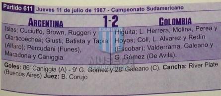 Argentina_1987_Home_LeCoqSportif_CopaAmericavsColombia_ST_FICHA_MC_7_JuanFunes_jugador_01