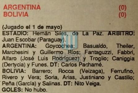 Argentina_1987_Home_LeCoqSportif_FinalRoundPreOlympicvsBolivia_FICHA_ML_15_VictorMarchesini_jugador_01