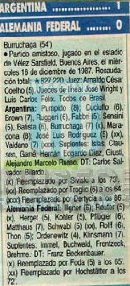 Argentina_1987_Home_LeCoqSportif_FriendlyvsGermany_FICHA_MC_13_AlejandroRusso_jugador_01